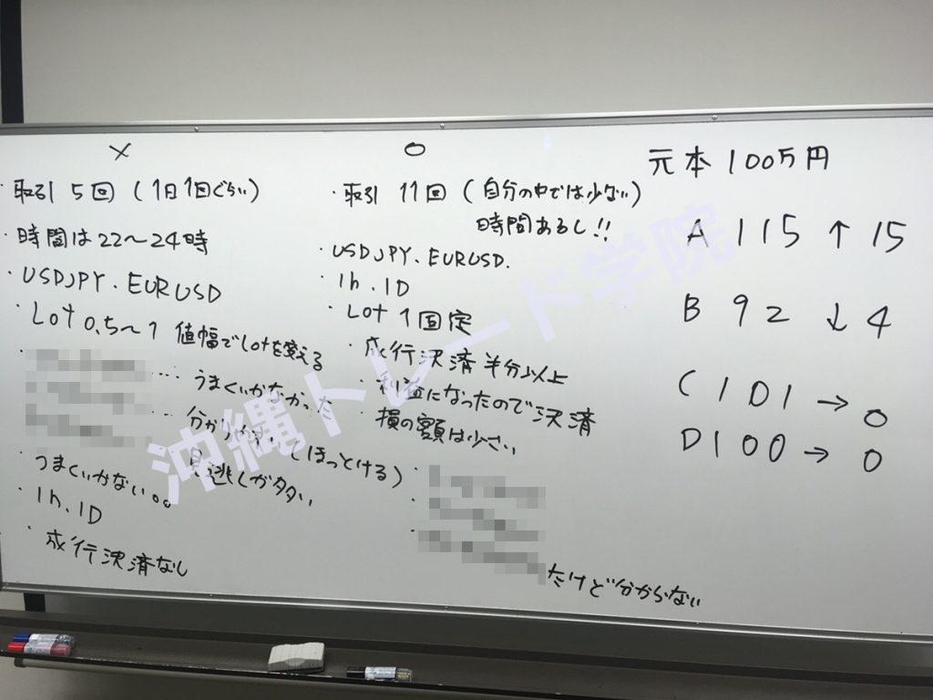 FXスクール